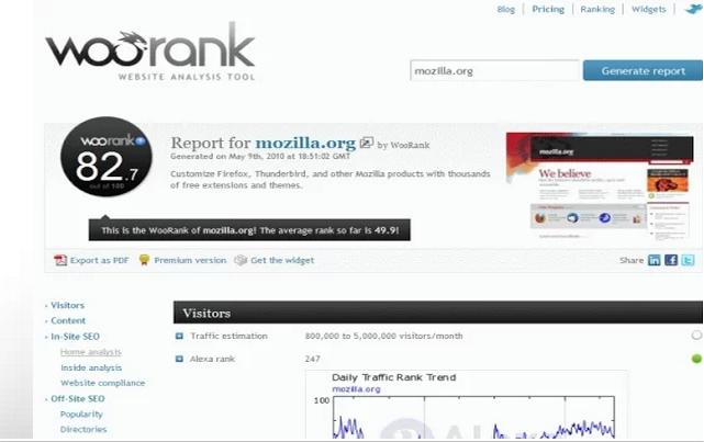 Chrome Web Store - SEO & Website Analysis